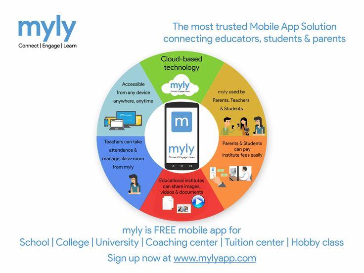 #myly benefits visit http://www.mylyapp.com/how-it-works