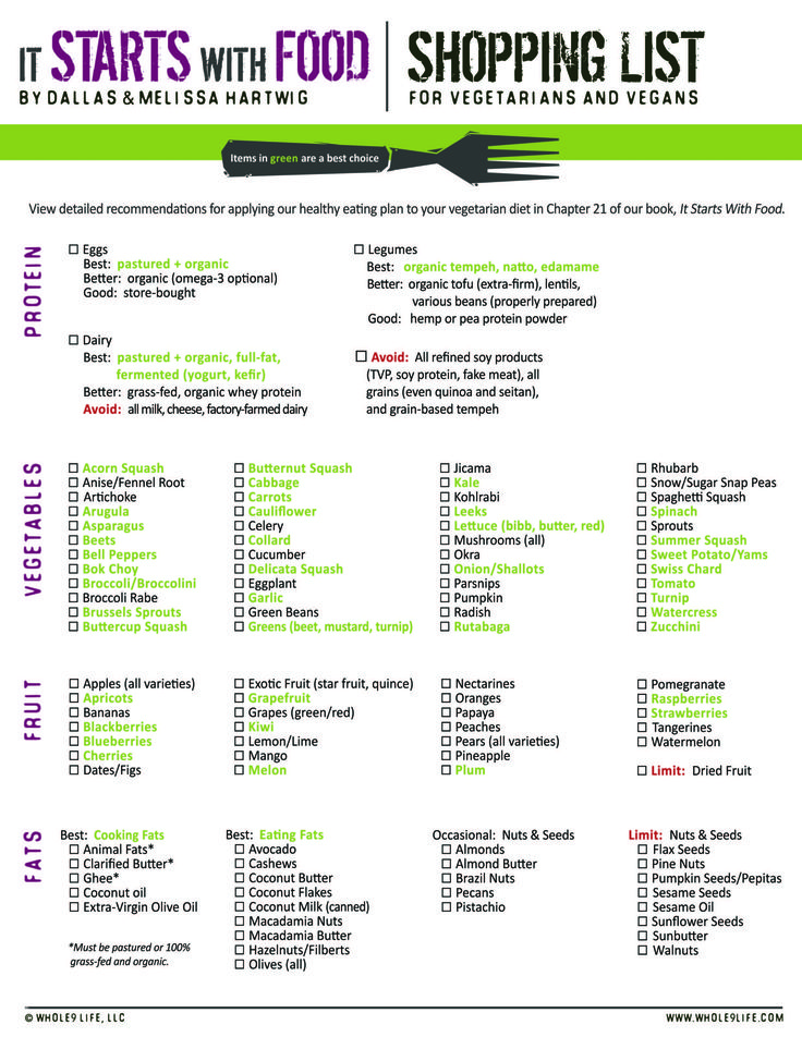 vegan meal plan and grocery list pdf