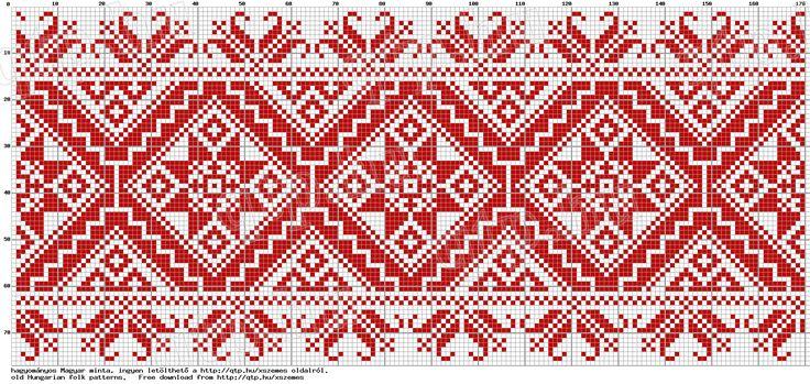 Magyar Néprajzi múzeum anyagából válogatvaNM 8829 Párnavég (szilágyi varrottas, kis kertes) mintája, eredetileg szálánvarrott és keresztszemes hímzéssel. Készítés ideje: XIX. sz. vége Készítés helye: Diósad