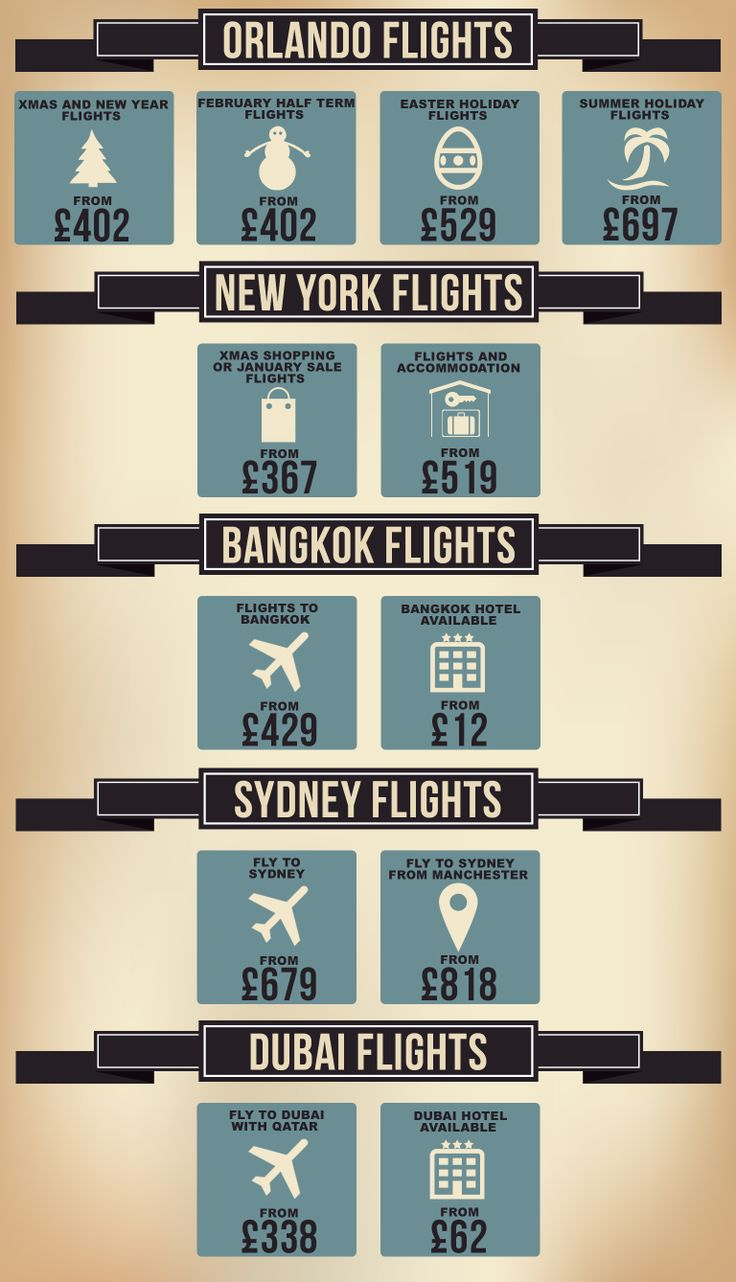 Book New York flights with Globehunters http://www.globehunters.com/Flights/New-York-Flights.htm