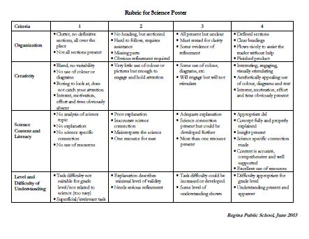 105 best images about Rubrics on Pinterest
