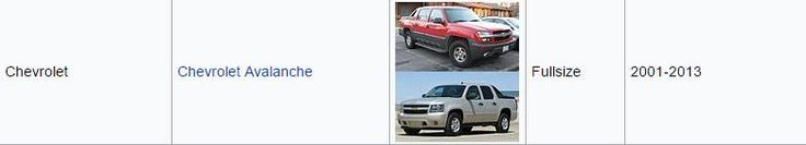 Chevrolet Avalanche 2001-2013