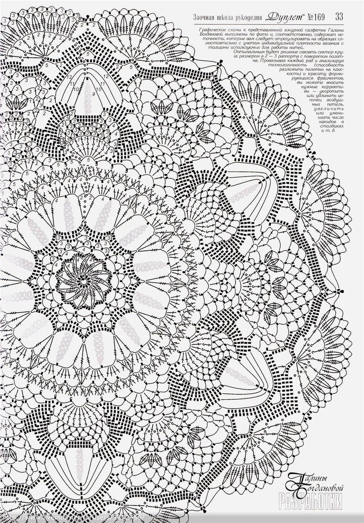 салфетки патриции кристофферсен описание и схемы на русском: 11 тыс изображений найдено в Яндекс.Картинках