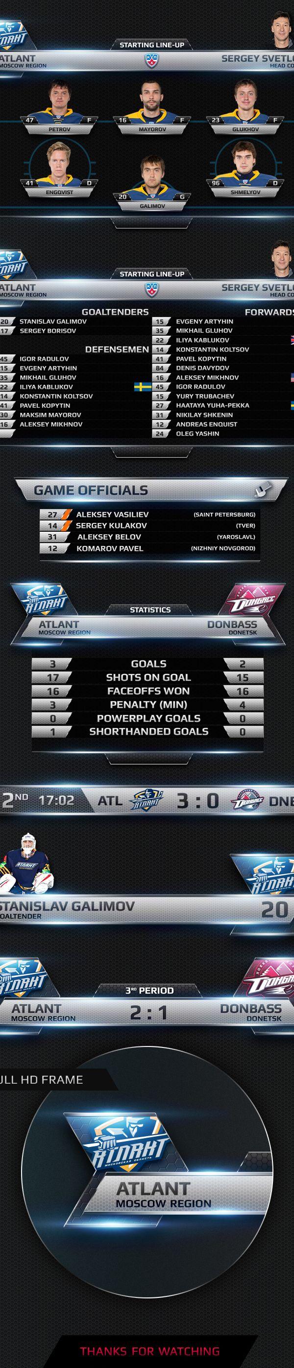 KHL Broadcast Graphics 2013-2014 by Vitaly Cherkasov, via Behance
