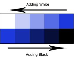 Monochromatic Color Scheme Definition 177 best k-12: tints & shades+ images on pinterest | art lessons