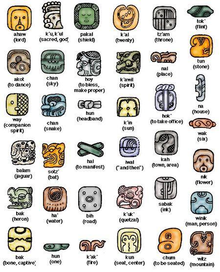 Símbolos mayas - Los mayas usaron un lenguaje escrito que combinaba glifos idea , fonética y números para registrar sus observancias astronómicas , prácticas médicas , la historia y las creencias religiosas. No fue hasta muchos años después de la Segunda Guerra Mundial que fue finalmente descifrados .