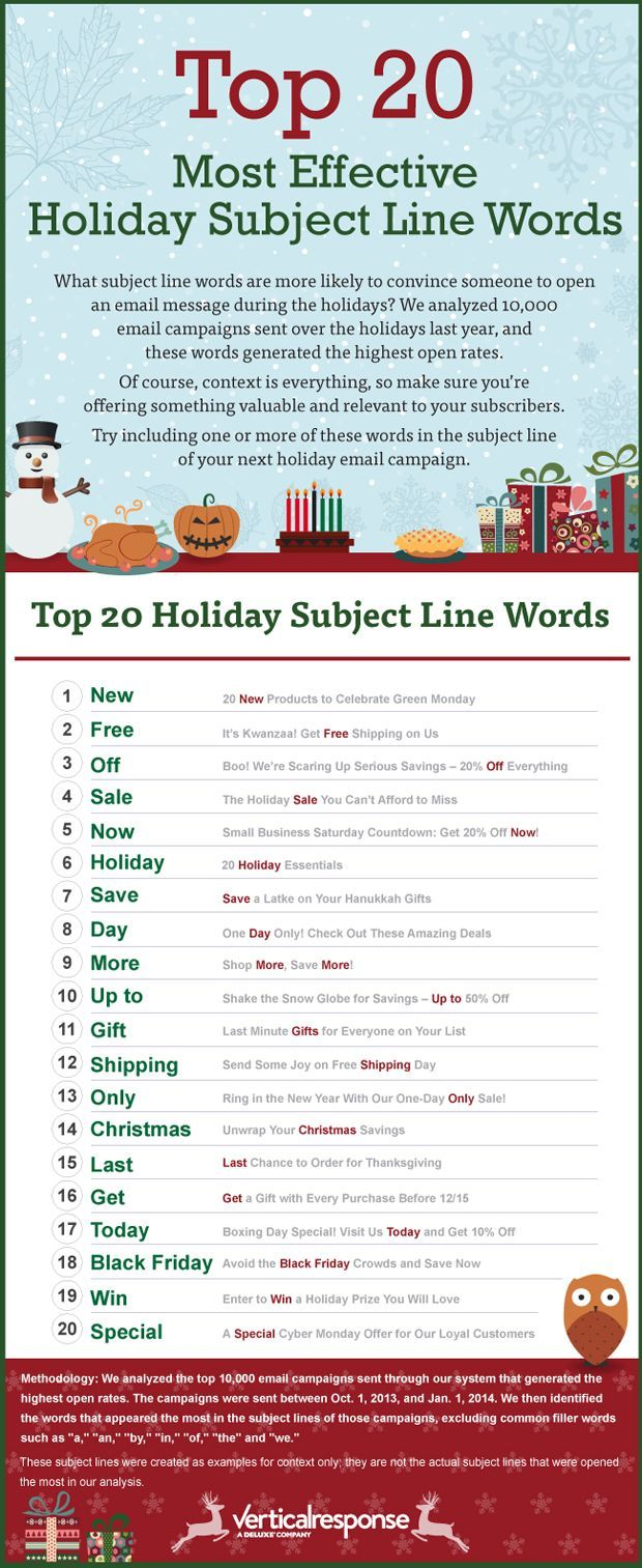 Internet Marketing Expert Gloria Rand shares an infographic that features the top email subject line words to boost your holiday shopping promotions.