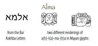 Evidencias del Libro de Mormón: Nombres del Libro de Mormón y Glifos Mayas