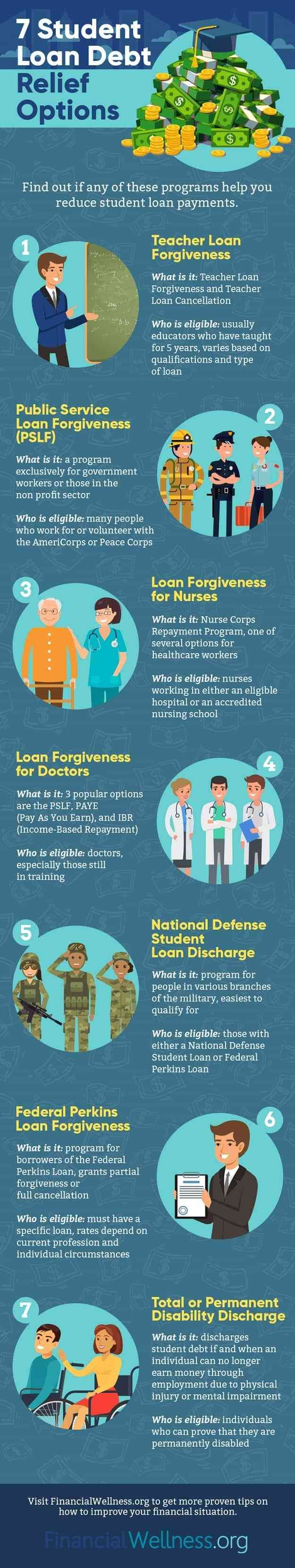 Best Med School  Student Loans Images On   Student