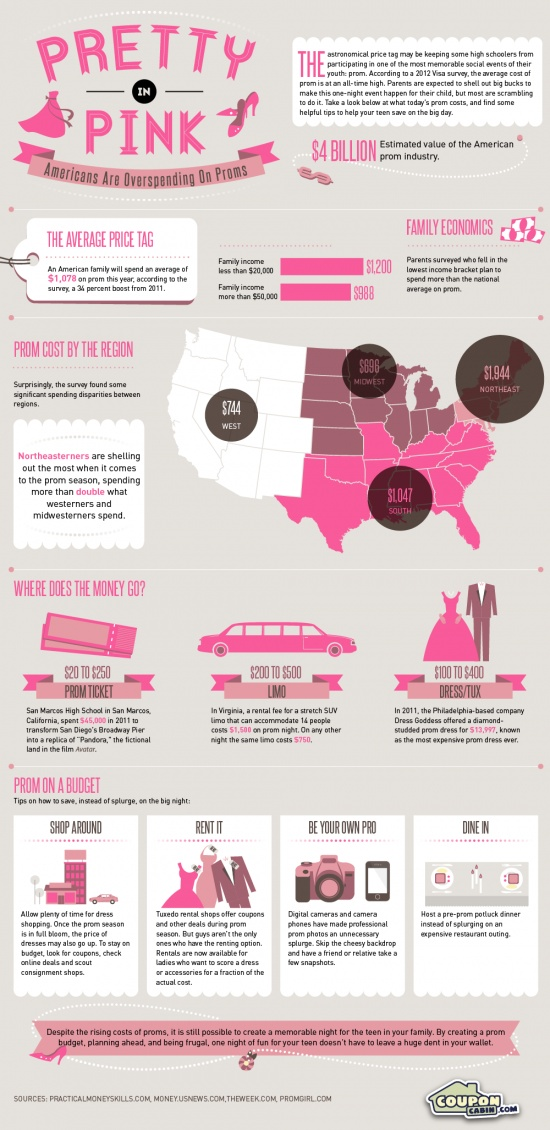 70 Best Fashion Infographics Images On Pinterest Info