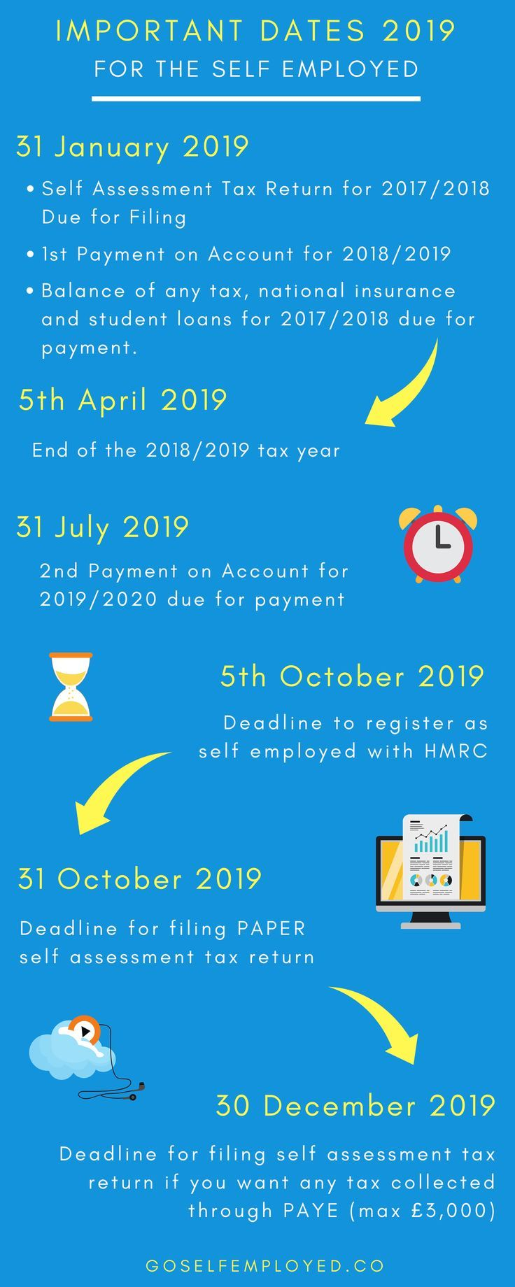 Uk Tax Year 2019 Self Employed Tax Dates Filing Deadlines