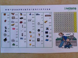 לוח שולחן של צלילים- מצלילים למילים.. מתוך בלוג של מיטל כספי. Learning Hebrew.