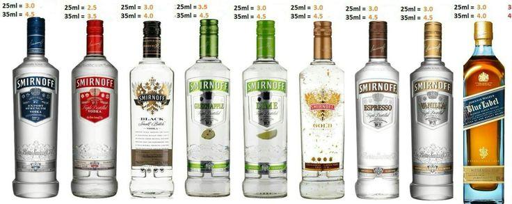 Vodka syns