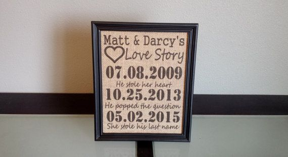 Burlap Print Important Date Frame Our Love by DideschDelights