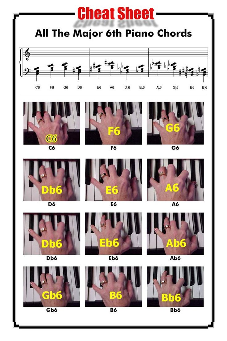 All the major 6th piano chords httpplaypiano101 tips8 all the major 6th piano chords httpplaypiano101 tips8 major 6 chordsm pictures of piano stuff pinterest pianos piano lessons and hexwebz Image collections