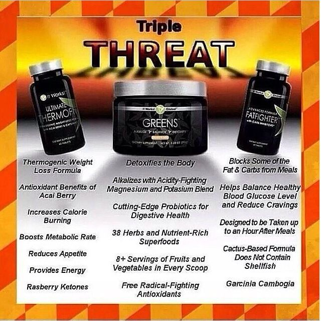 Need help with loosing weight & gaining extra energy? Try this amazing combo pack :D  Loose weight and feel great too Global shop at lyhla.itworksca.com