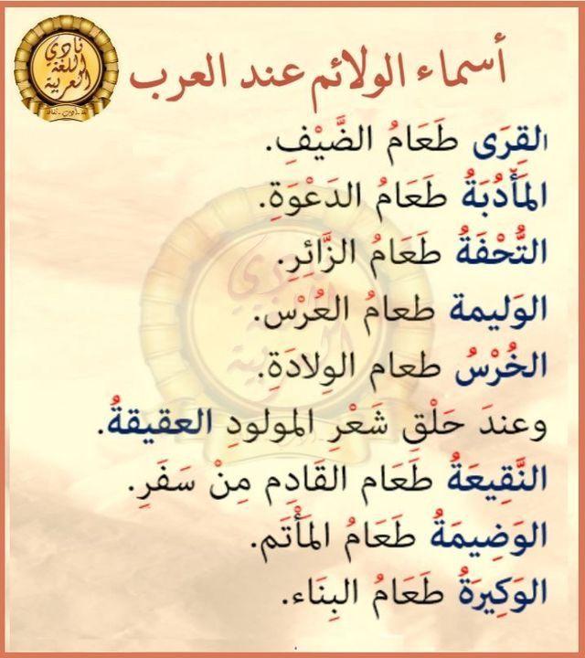 Pin By Soso On أسماء في اللغة Learn Arabic Language Islamic Phrases Beautiful Arabic Words