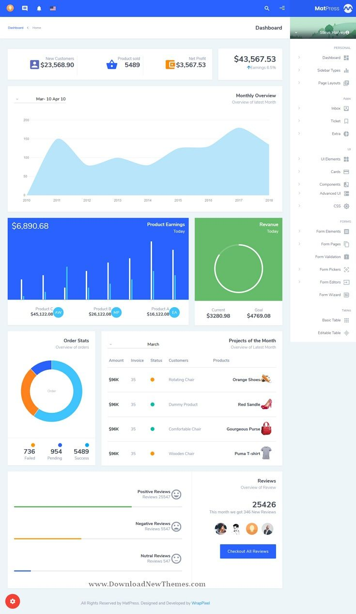 Matpress Materialize Admin Template In 2019 Templates Web