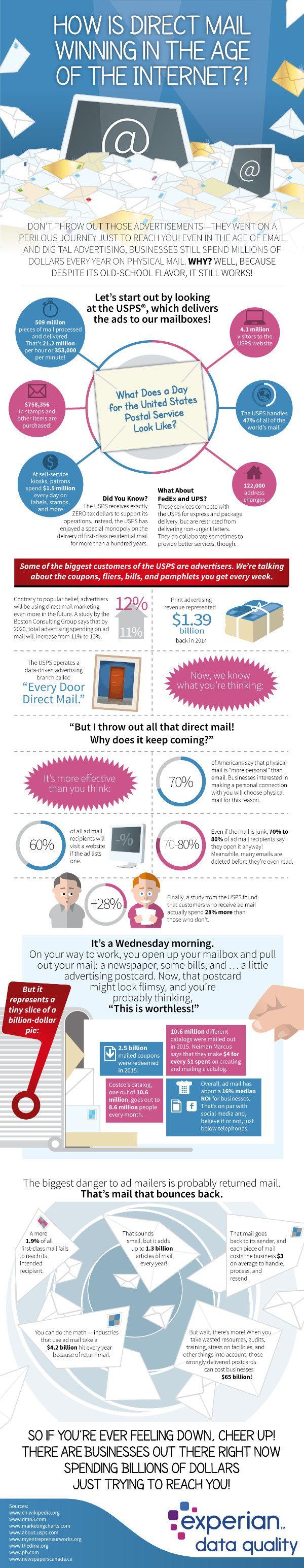 Best 20+ Mail marketing ideas on Pinterest