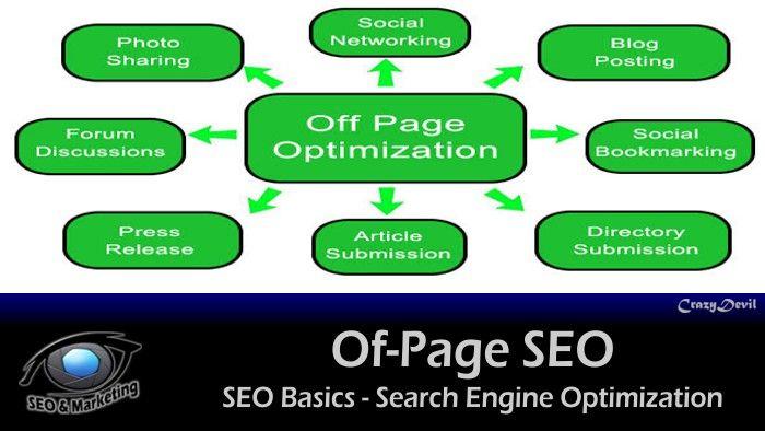 Of-SEO Optimization