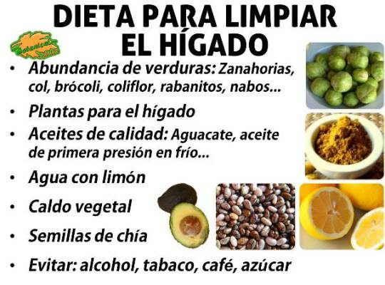 dieta depurativa desintoxicante para limpiar el hígado