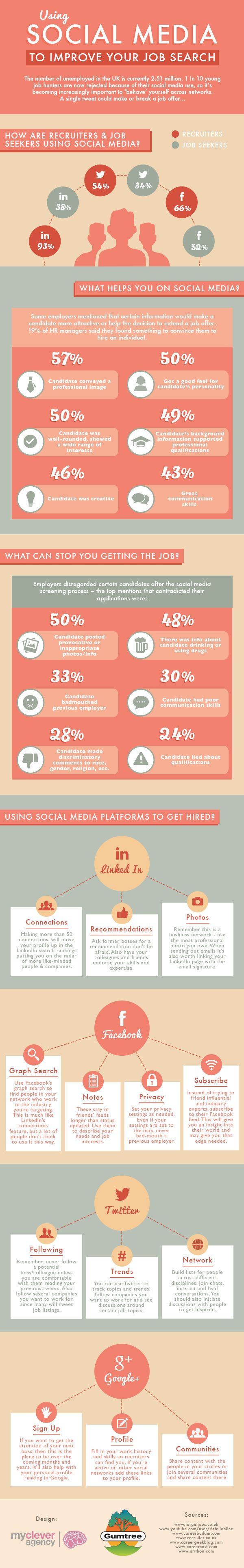 Nice How To Use Social Media To Your Advantage In Your Job Search [INFOGRAPHIC]