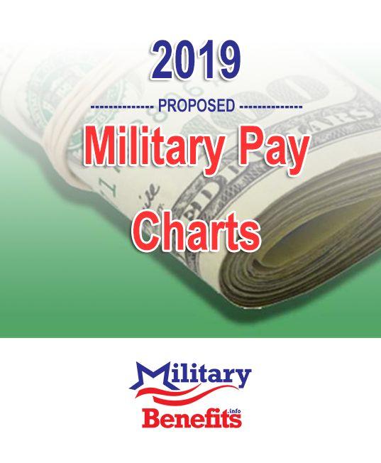 2017 Chart Pay Army Base