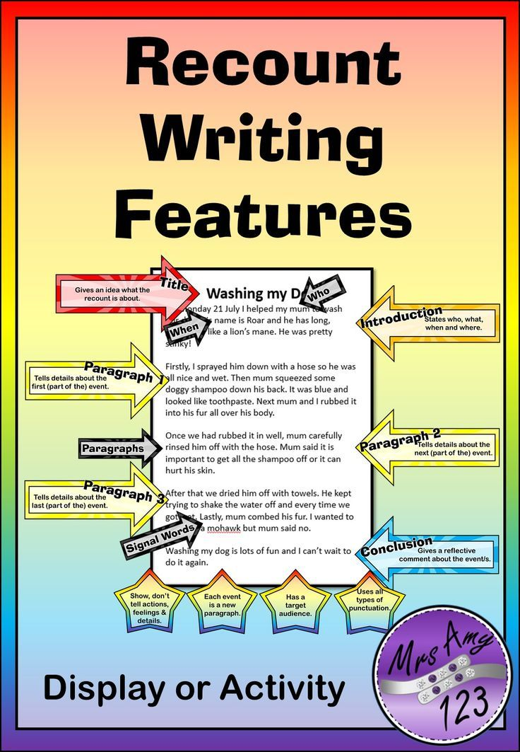Year 1 Recount Writing Mini Unit: 10 Writing Lesson Plans