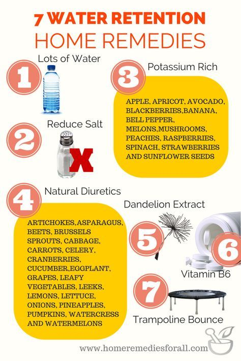 Best Natural Diuretic For Edema