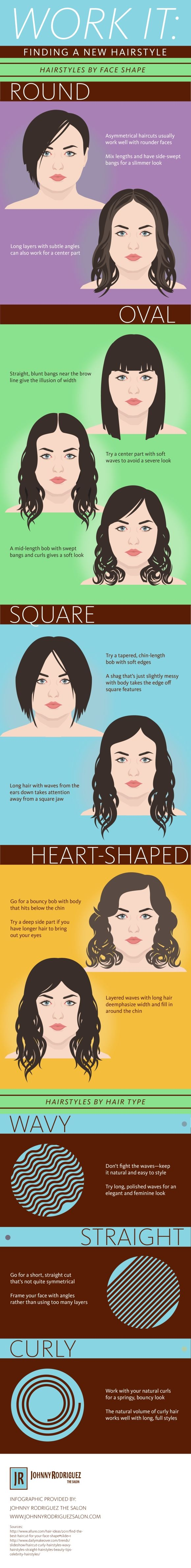 Infographic: How To Choose The Right Hairstyle For Your Face Shape And Hair Type - DesignTAXI.com