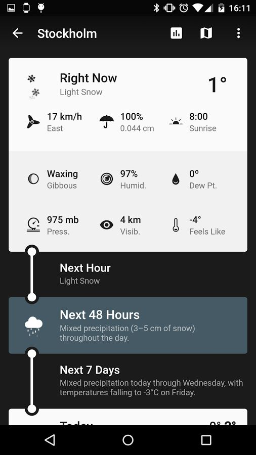 Weather Timeline - Forecast- 스크린샷