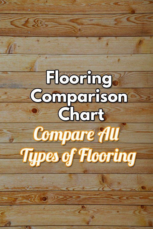 Compare All Types Of Flooring Hardwood Engineered Wood Bamboo Cork Laminate Vinyl Tile Types Of Flooring Materials Types Of Flooring Flooring Materials