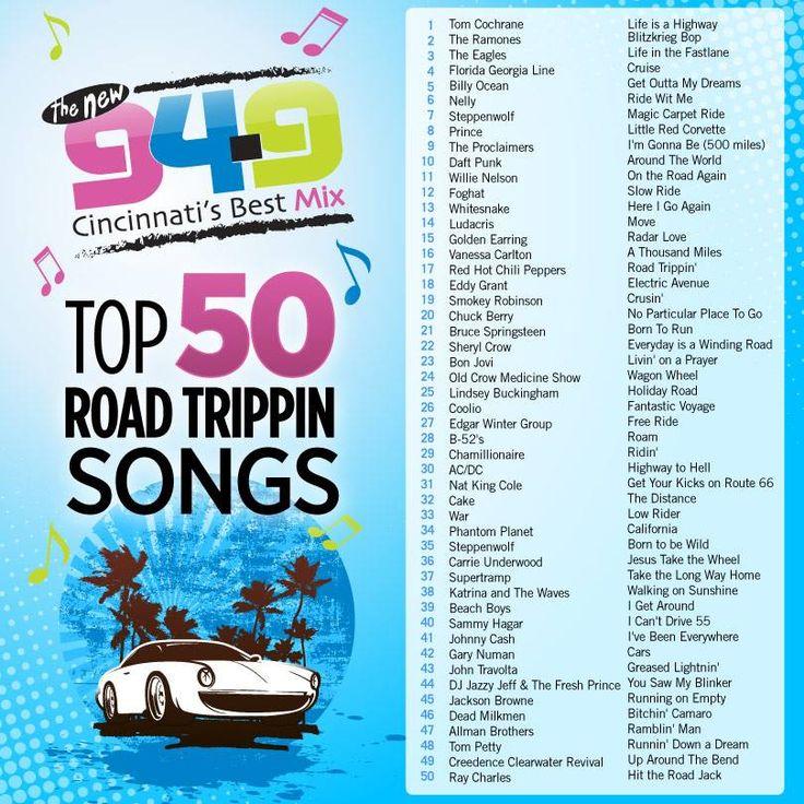 The Top 50 Road Trip Songs!