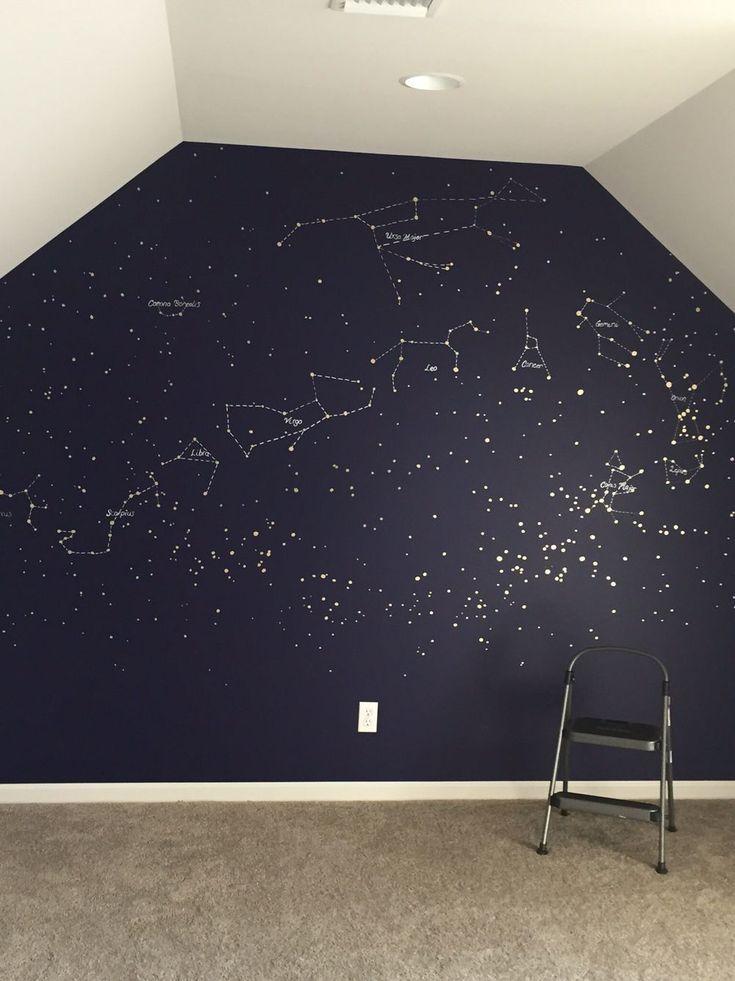 Sternenbilder Sternenbilder