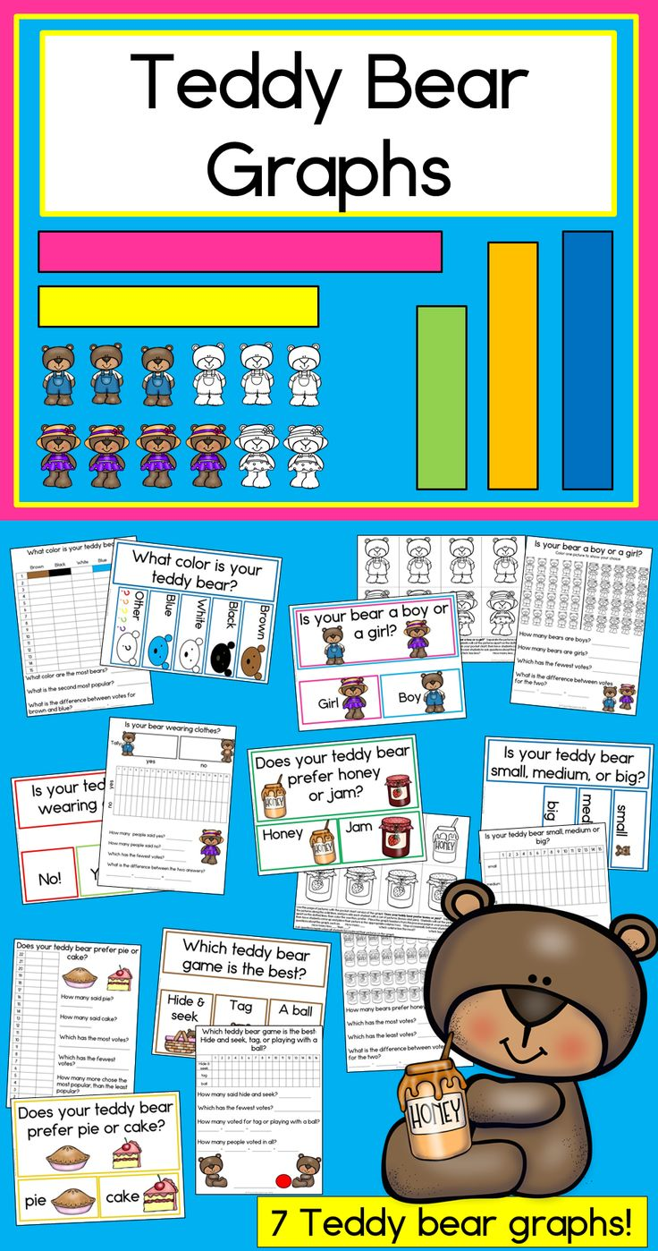 Worksheet Kindergarten Graphs 1000 images about math ideas graphs on pinterest pocket charts students will love graphing whether their teddy bear is a boy or girl what color it it