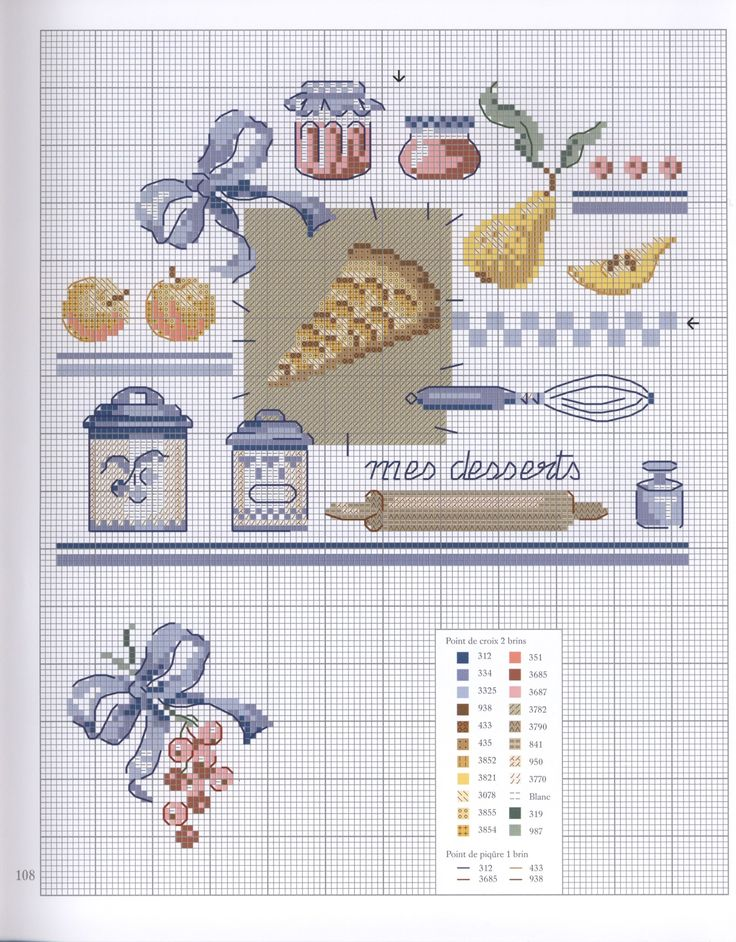 cute for the kitchen_cross-stitch
