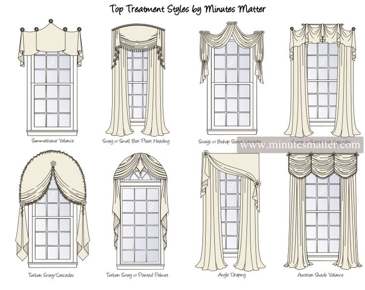 28 best minutes matter studio images on pinterest for Curtain creator software