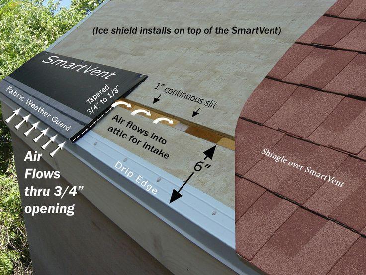 Vented Drip Edge RoofingSiding DIY Home Improvement