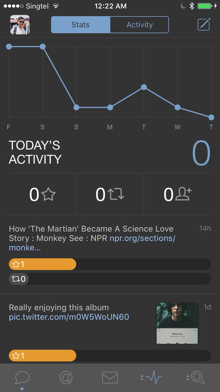 Activity view on Tweetbot 4