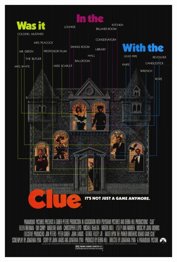 Clue 27x40 Movie Poster (1985)