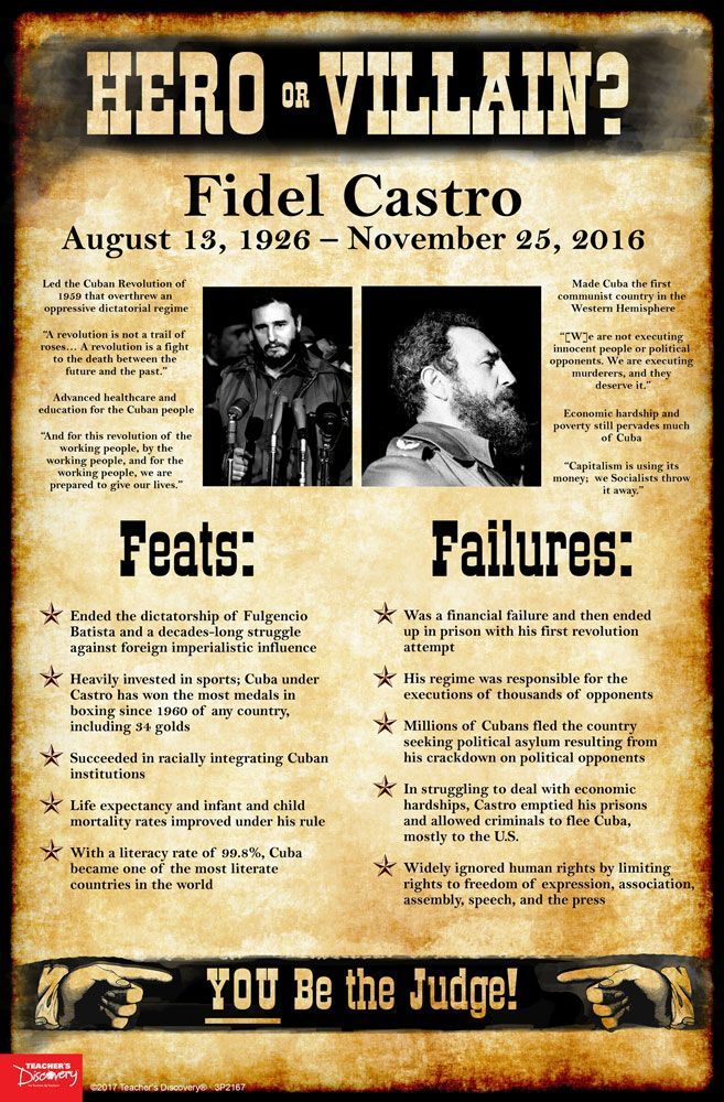 Research Proposal Essay Example Fidel Castro Hero Or Villain Miniposter  Daily Pins Worth Keeping   History History Facts Military History Thesis Support Essay also Thesis Statements For Persuasive Essays Fidel Castro Hero Or Villain Miniposter  Daily Pins Worth  High School Experience Essay