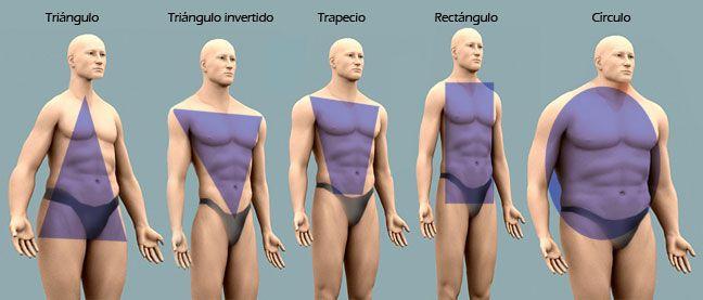 Aprende a clasificar tu cuerpo para perder o ganar peso