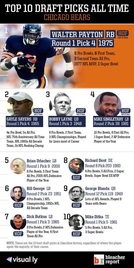 """""""Free Video Reveals . . . How You Can Get Paid To Blog About The Chicago Bears!!"""" https://www.icmarketingfunnels.com/p/page/i3xbXnU"""