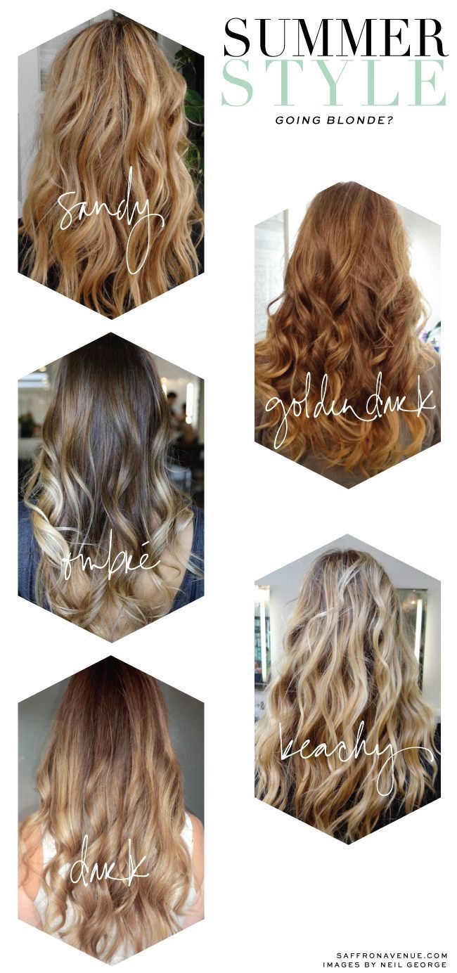So, with Spring and Summer around the corner I'm thinking of going blonde or lighter. I need your help though...considering this is my color, what do you think would look best? Any advice appreciated!! Going Blonde