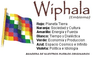 Wiphala - bandera del pueblo aymara
