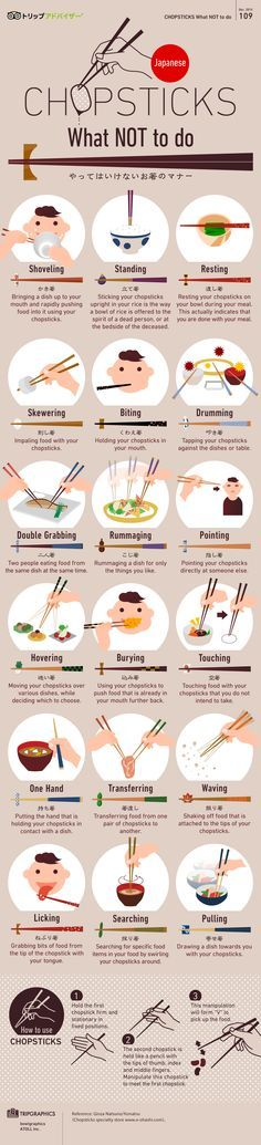 """Chopsticks what NOT todo. But we sometime do... especially """"Shoveling with tamago gohan"""", """"Resting"""", """"skewering"""" ect. But definitely don't do """"Standing"""" and """"Transferring"""". That is what only we do on funeral. やってはいけないお箸のマナー"""