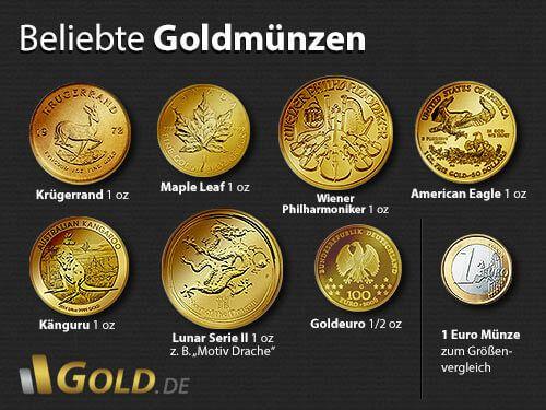 beliebte Goldmünzen