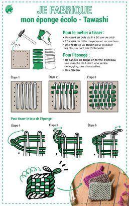 Zéro déchet : fabriquer une éponge écologique …