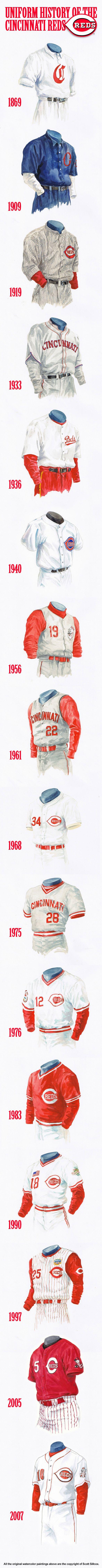 The Uniform History of the Cincinnati Reds #cincinnatireds #reds