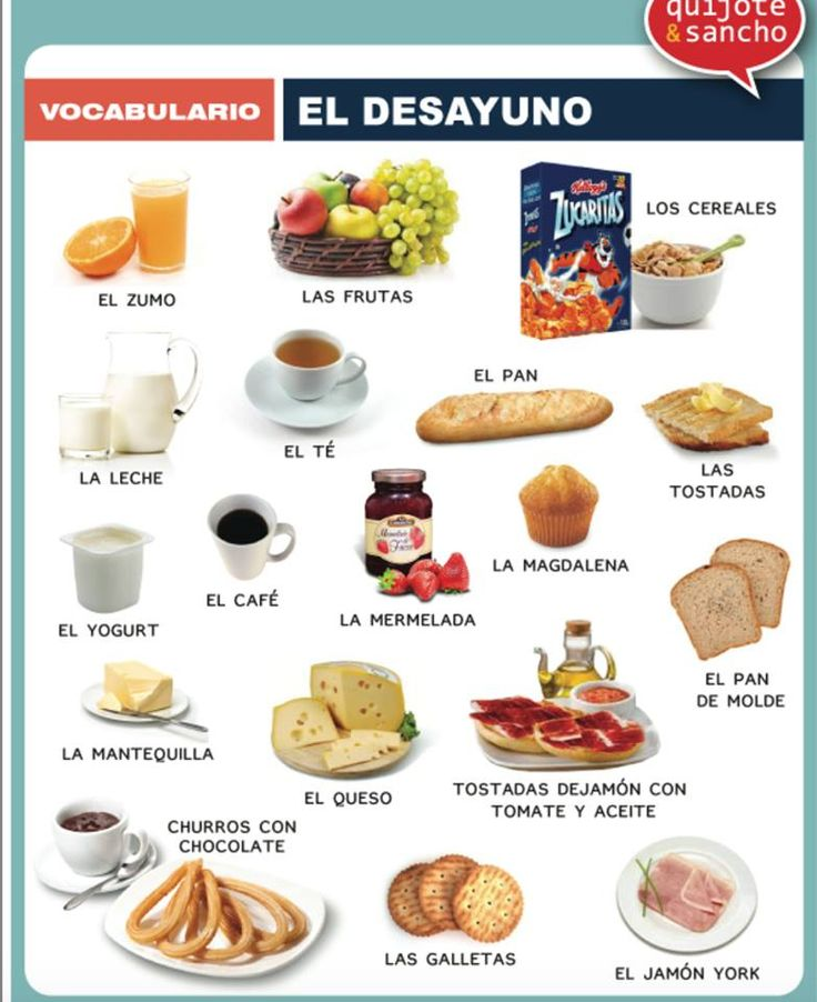 el desayuno - het ontbijt